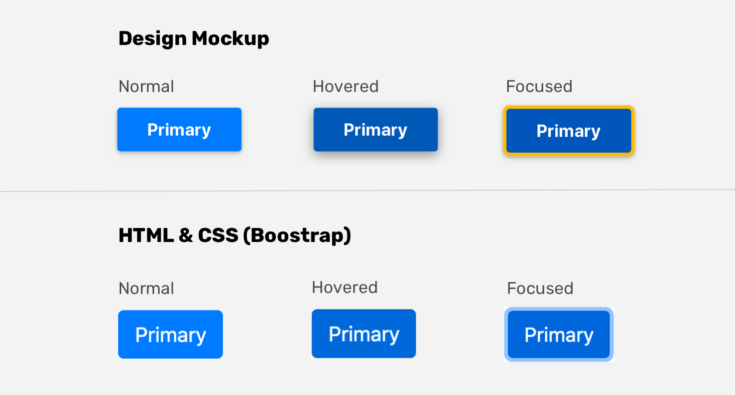 Дизайн и Bootstrap